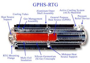 Cutdrawing_of_an_GPHS-RTG